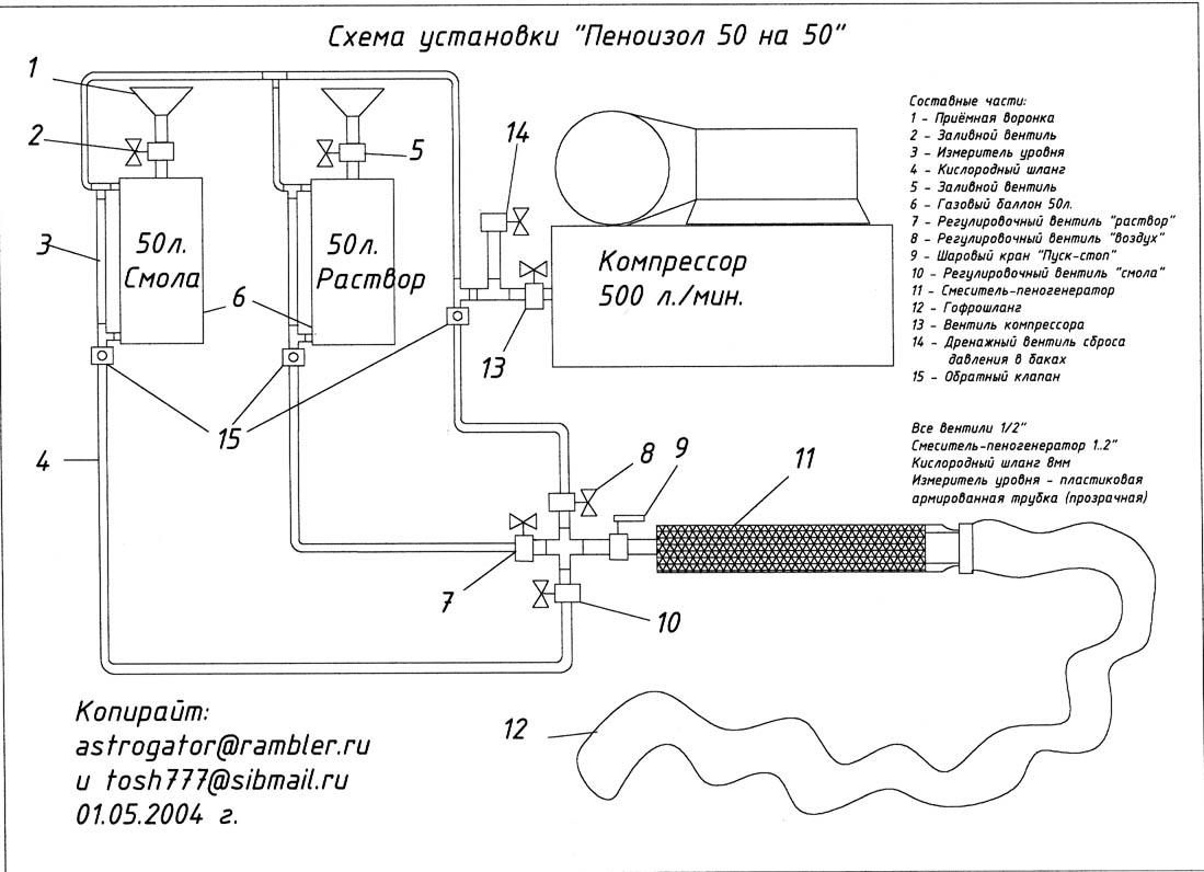 Оборудование для пеноизола своими руками фото